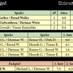CM13-Herren30-Doppel