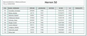 Herren50