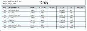 Knaben14
